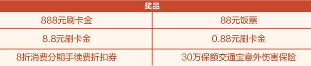 广发信用卡新户凭券1元兑好礼,月月更享最高888元刷卡金