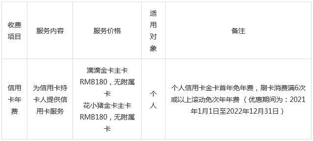 广发银行将于5月18日新增广发滴滴联名信用卡、广发花小猪联名信用卡